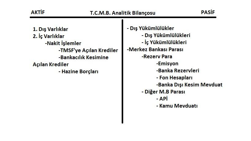 MB Analitik Bilançosu
