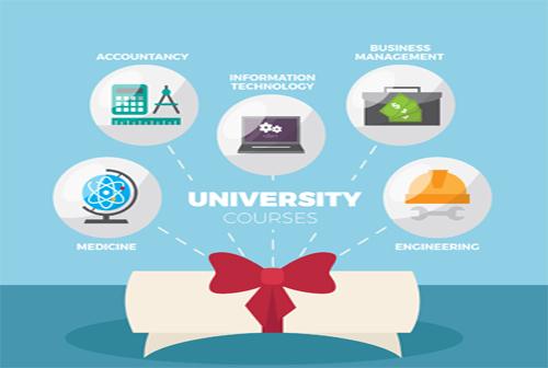 Üniversite tercihlerinizde karar vermeden önce Eşit Ağırlık (ea) 4 yıllık en iyi bölümler için hazırladığımız listemize inceleyin.